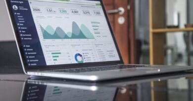 How Much Should You Spend for Your Digital Marketing?